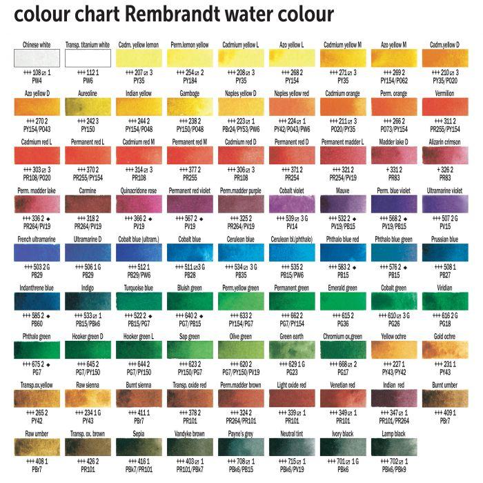 Набор акварельных красок Royal Talens Rembrandt De Luxe, 48 цв. в кюветках